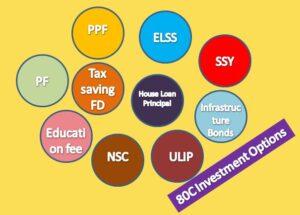 80C-investments