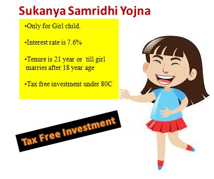 SSY-80c-investment