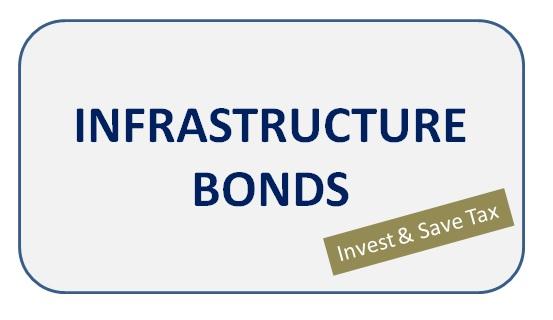 infrastructure-bond-80C-investment